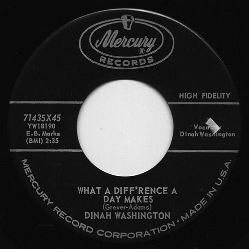 Mercury 71435x45